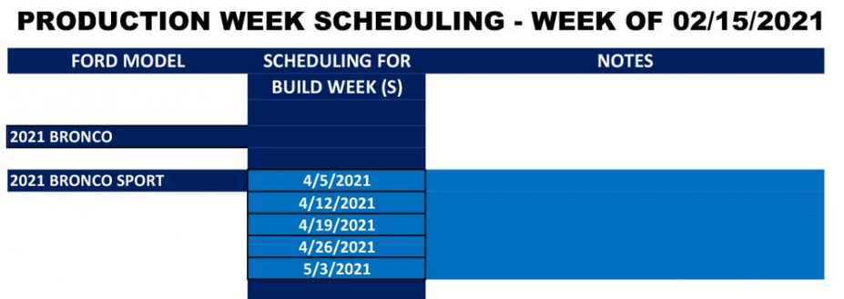 Ford Production Scheduling Week of 2-15-21.png
