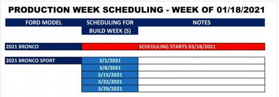 Production Scheduling Week of 1-18-21.PNG