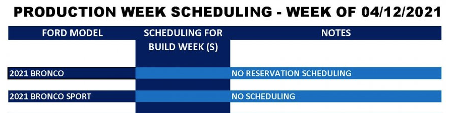 Production Scheduling Week of 4-12-21.PNG