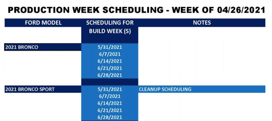 Production Scheduling Week of 4-26-21.PNG
