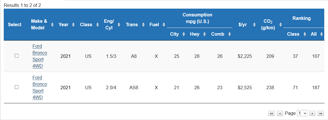 Screenshot_2020-10-17 Fuel consumption ratings search tool.png